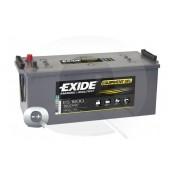 Batería Exide ES1600 GEL
